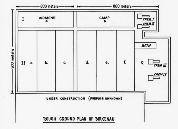 Nákres tábora Birkenau ze Zprávy. Foto: Wikimedia Commons
