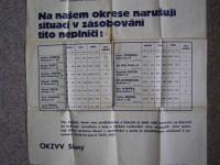 Detail plakátu z počátků kolektivizace se jmény zemědělců, kteří nebyli schopni dodržet povinné dodávky. Foto Dobromil Podpěra