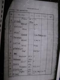 Seznam osob ze svazku StB, 1984