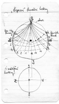 """Prison drawing of the """"sun dial"""""""