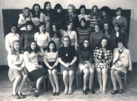 Grammar school in Vienna, Zuzana 3th row up, 3th from left