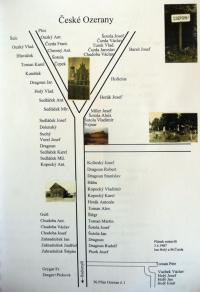 Ozerany - plán obce_1
